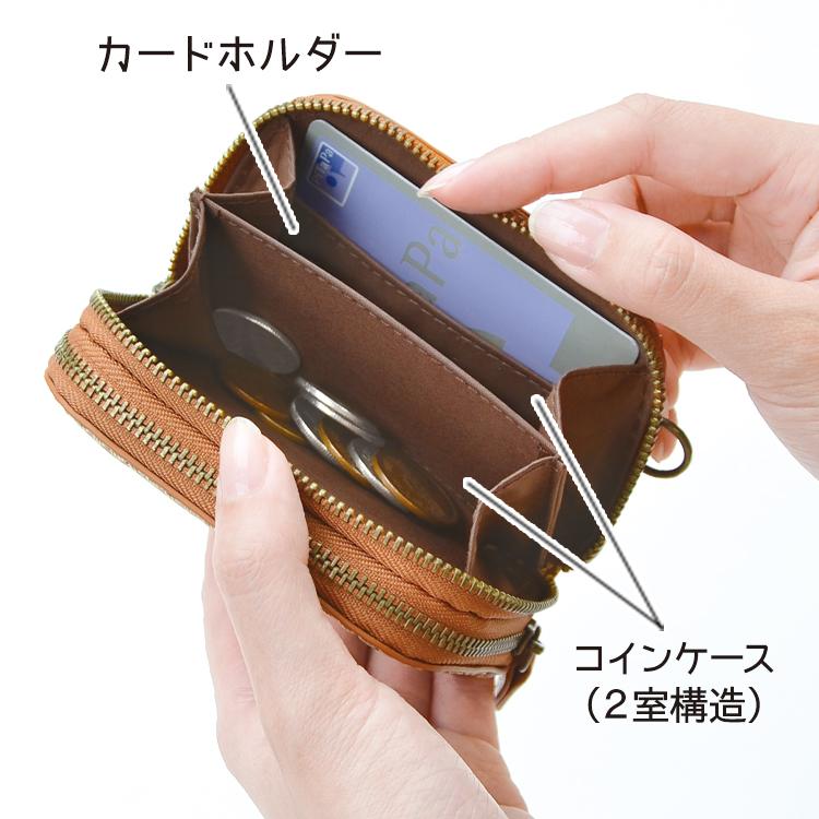 コインケースは2室構造だから、カードや畳んだお札も分けて収納できます。